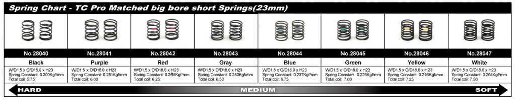 28040_28047_spring-chart_eng