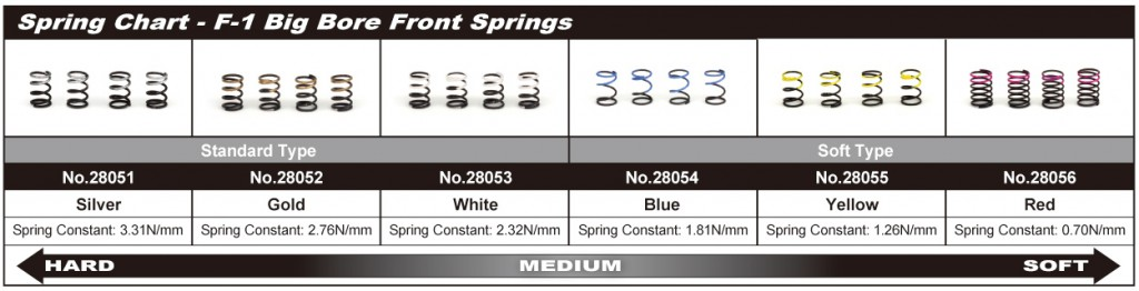 28051_28056_spring-chart_eng
